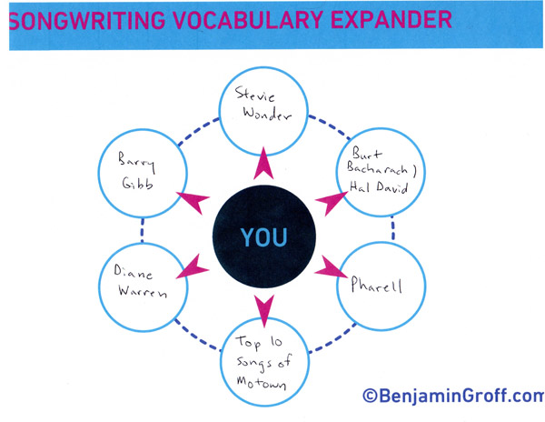 songwriting-vocab-6