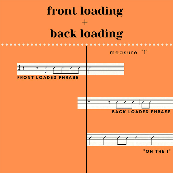 frontloading and backloading phrases